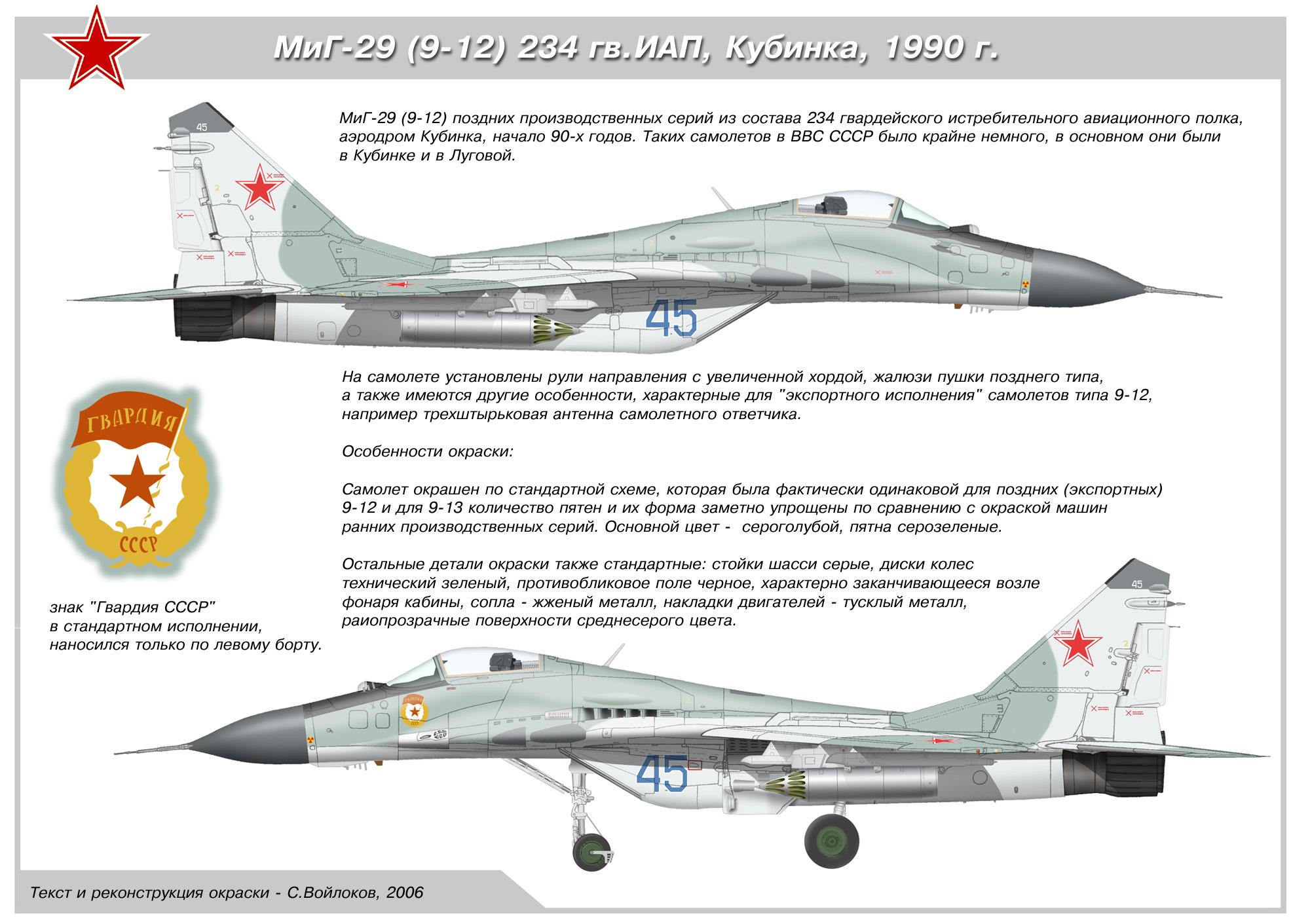 Миг-29 схема раскраски