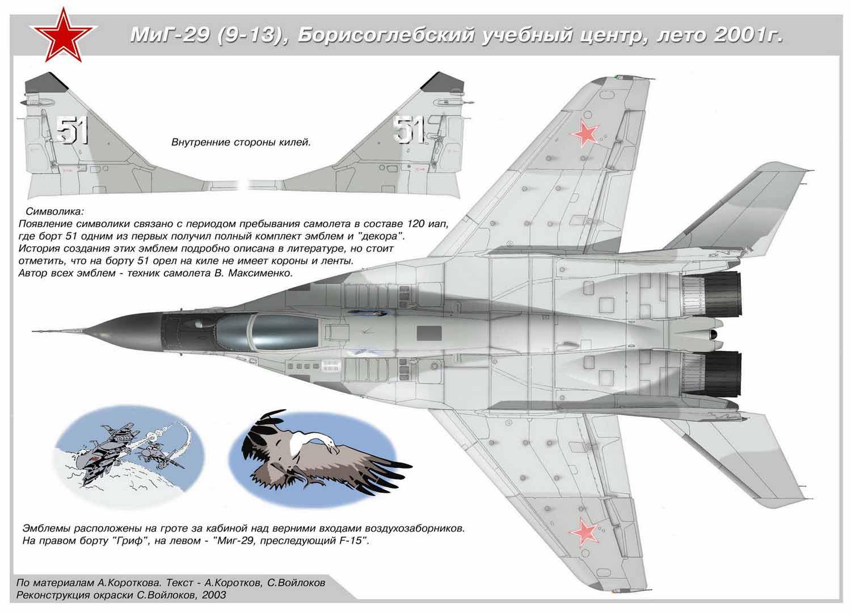 Миг 29 схема раскраски